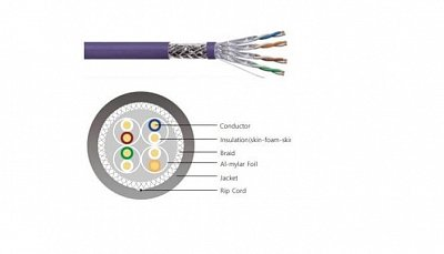 Dây cáp mạng VIVANCO CAT 7 S/FTP SHIELDED (305m/Drum, LSZH, Purple)